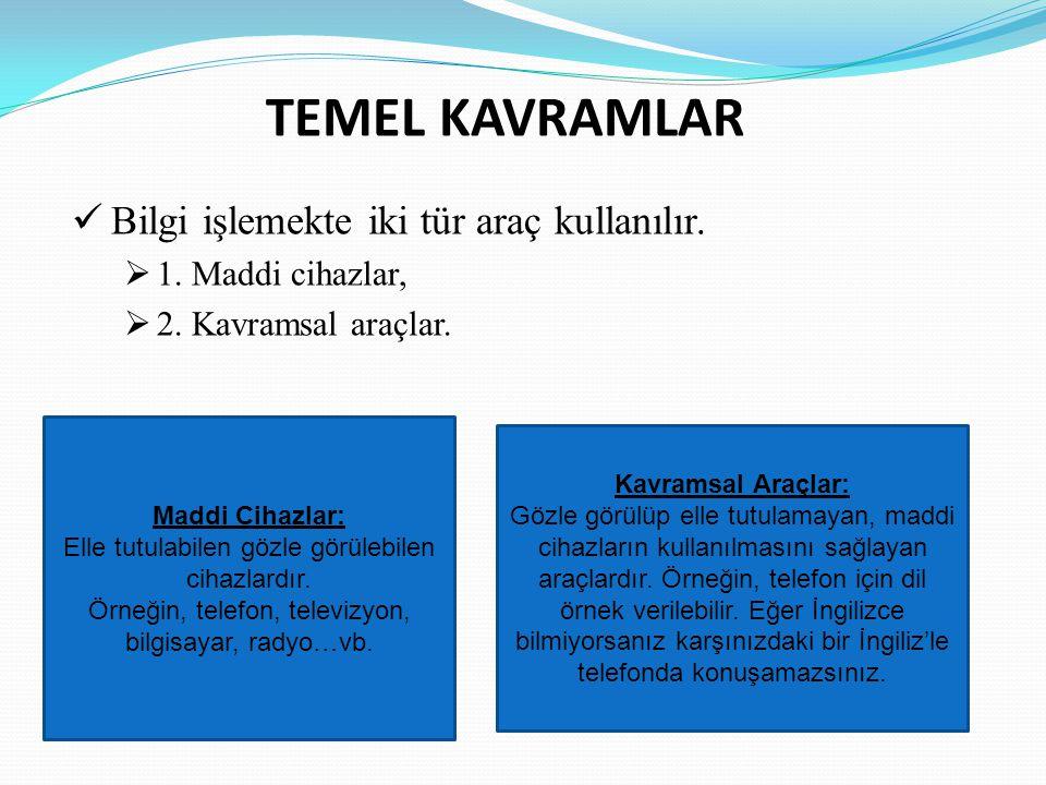 TEMEL KAVRAMLAR Bilgi işlemekte iki tür araç kullanılır.