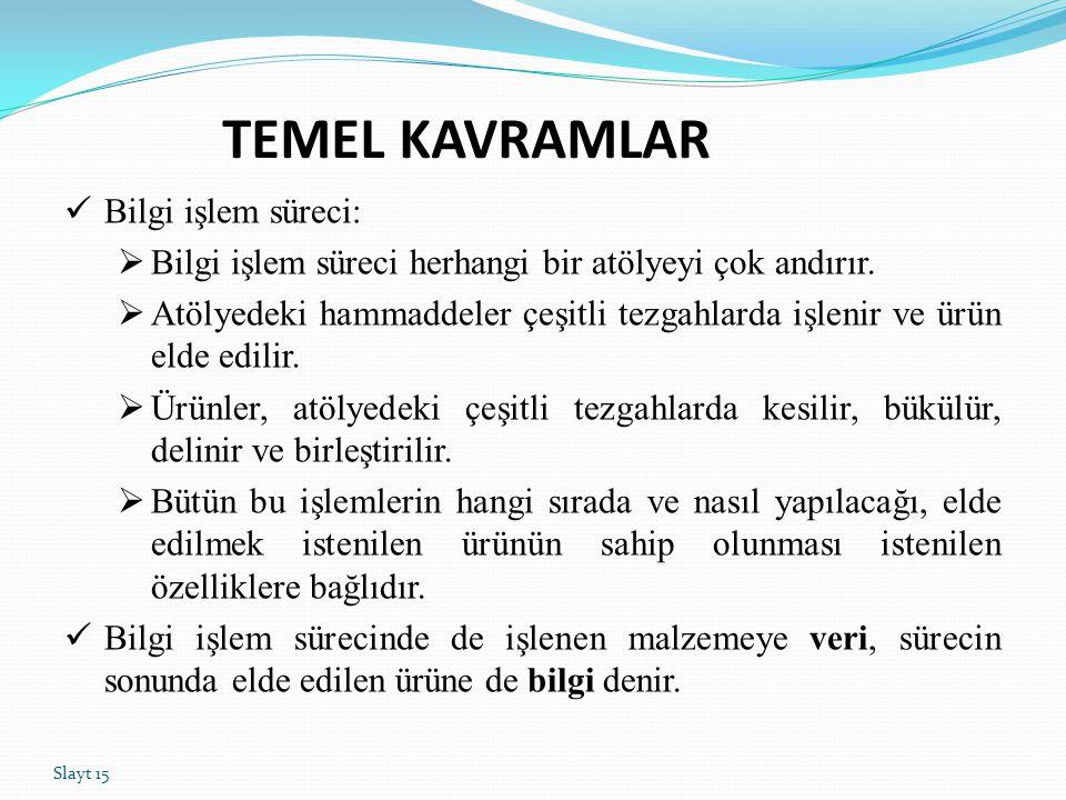 TEMEL KAVRAMLAR Bilgi işlem süreci: