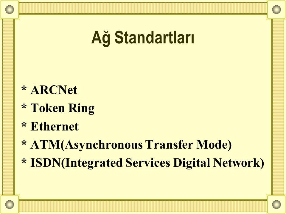 Ağ Standartları * ARCNet * Token Ring * Ethernet