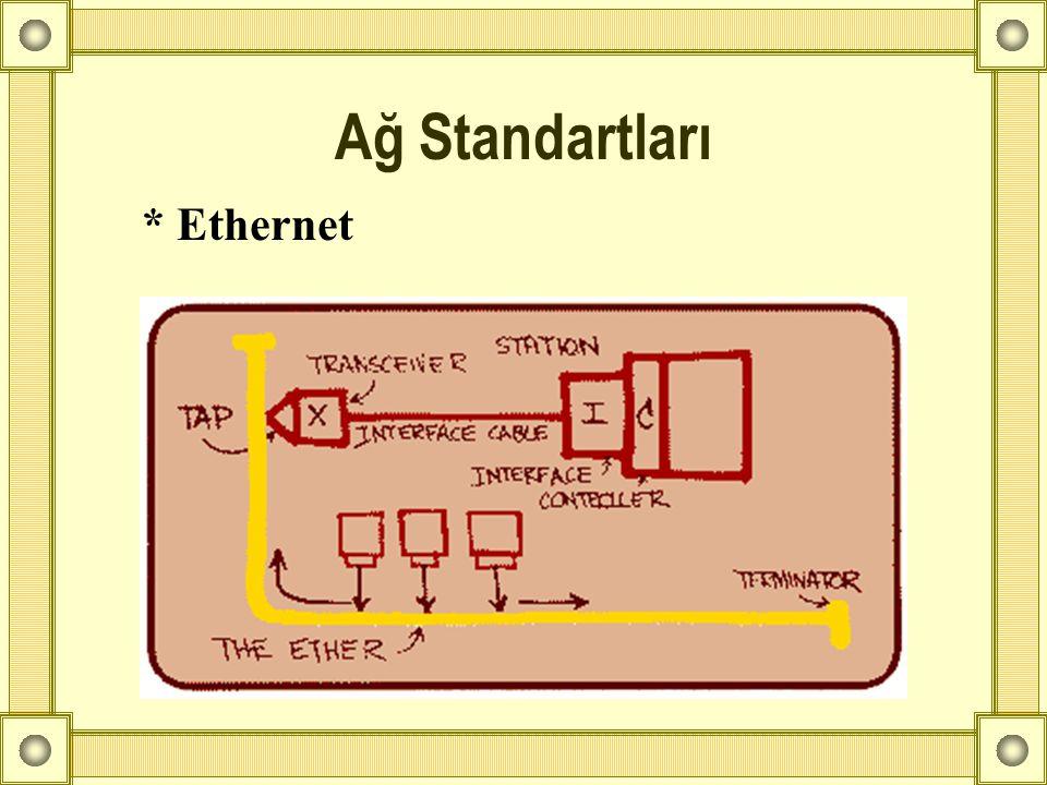 Ağ Standartları * Ethernet