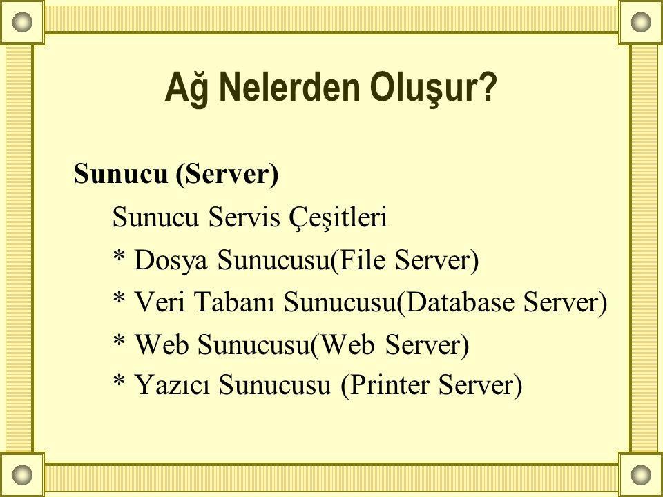 Ağ Nelerden Oluşur Sunucu (Server) Sunucu Servis Çeşitleri
