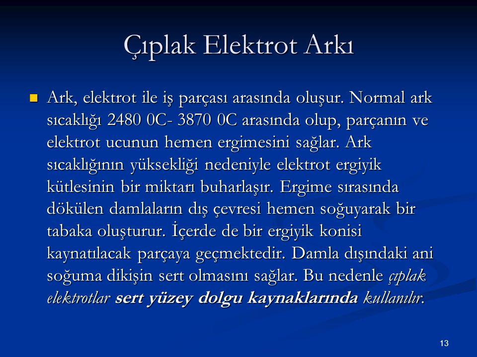 Çıplak Elektrot Arkı
