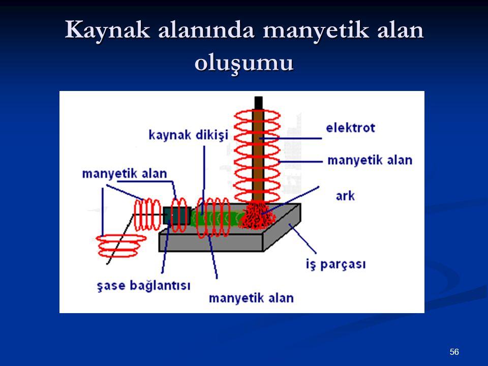 Kaynak alanında manyetik alan oluşumu