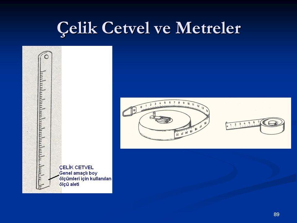 Çelik Cetvel ve Metreler