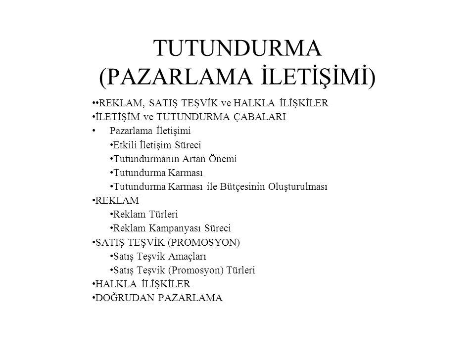 TUTUNDURMA (PAZARLAMA İLETİŞİMİ)