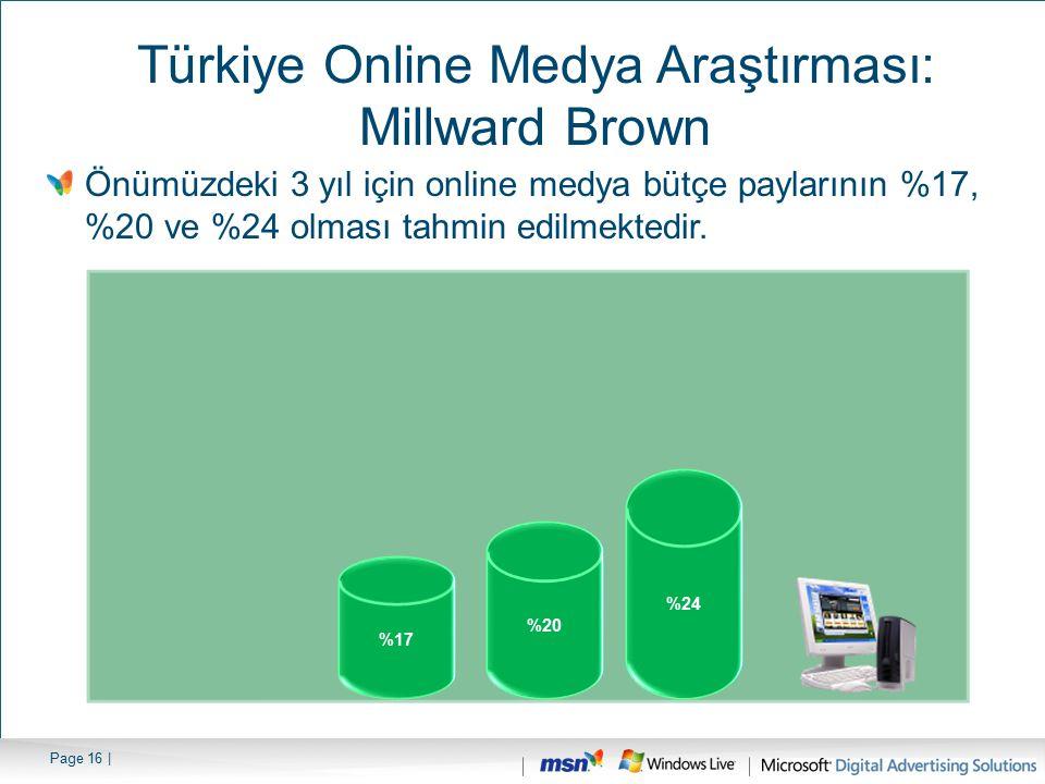 Türkiye Online Medya Araştırması: Millward Brown