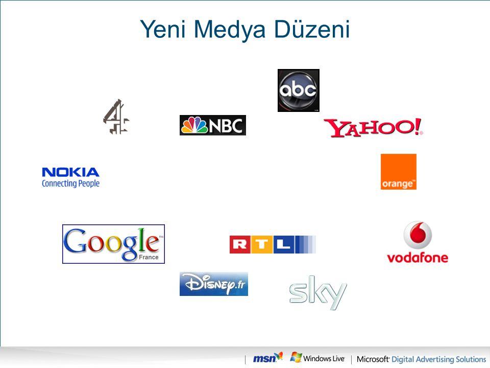 Yeni Medya Düzeni