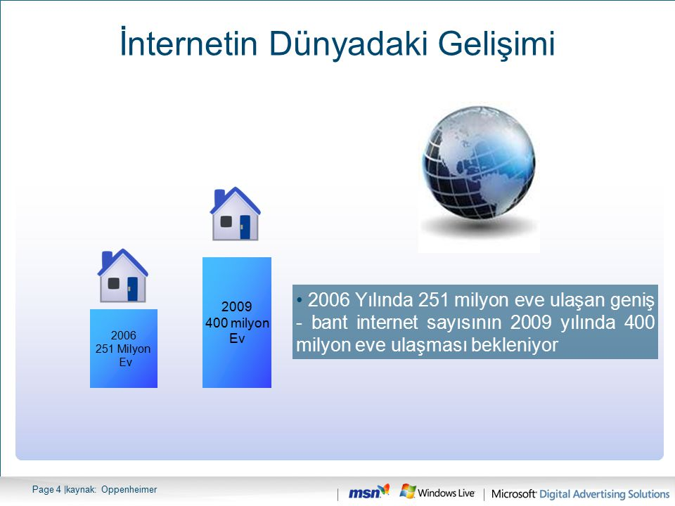 İnternetin Dünyadaki Gelişimi