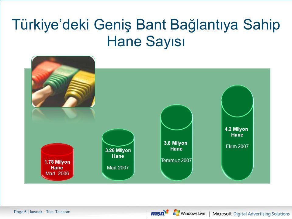 Türkiye'deki Geniş Bant Bağlantıya Sahip Hane Sayısı