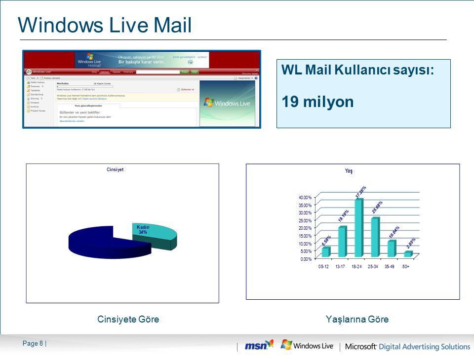 Windows Live Mail 19 milyon WL Mail Kullanıcı sayısı: Cinsiyete Göre