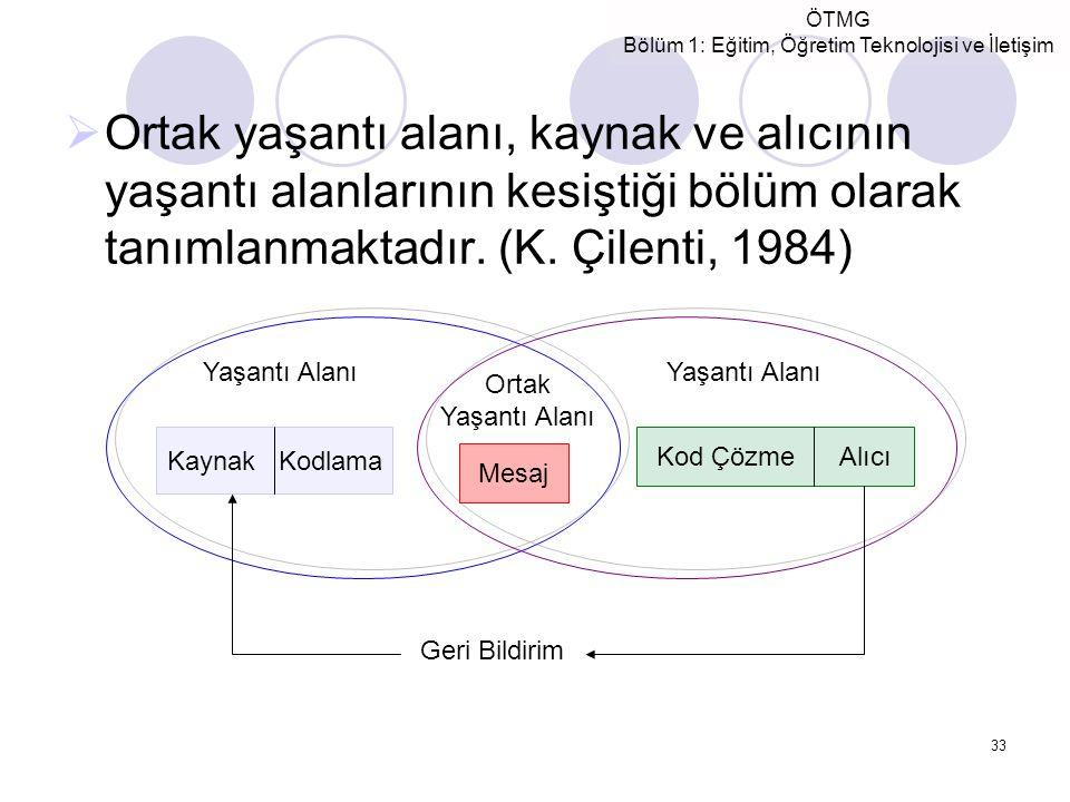 Ortak yaşantı alanı, kaynak ve alıcının yaşantı alanlarının kesiştiği bölüm olarak tanımlanmaktadır. (K. Çilenti, 1984)