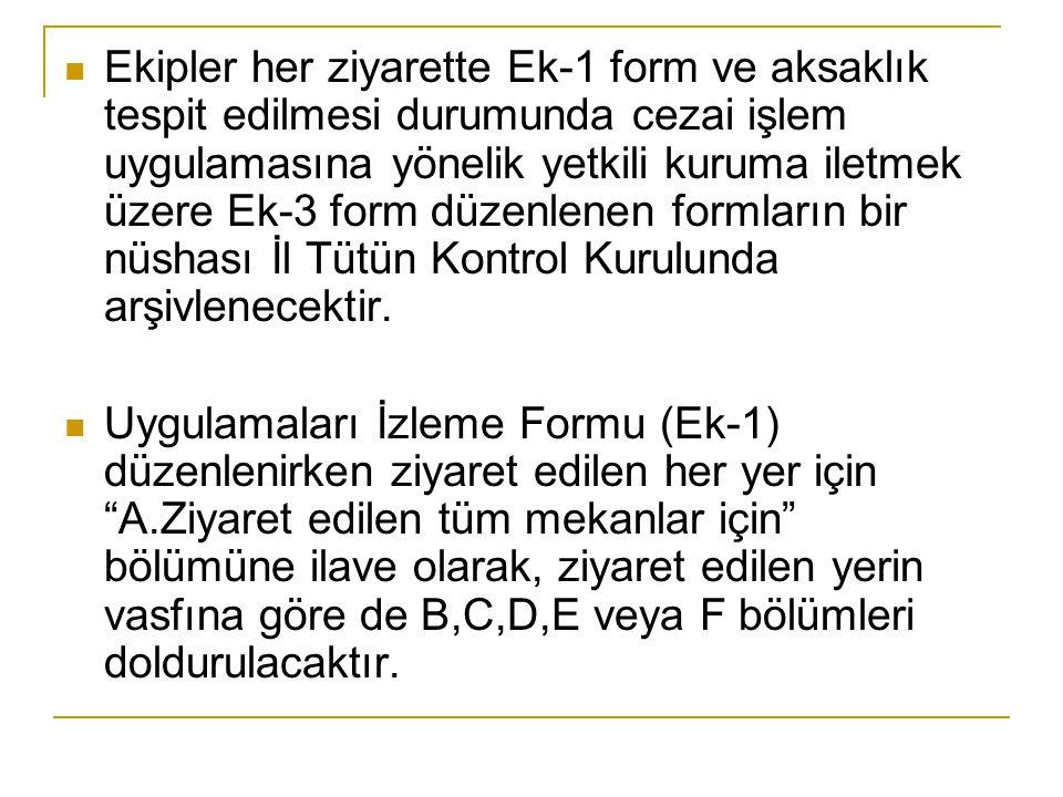Ekipler her ziyarette Ek-1 form ve aksaklık tespit edilmesi durumunda cezai işlem uygulamasına yönelik yetkili kuruma iletmek üzere Ek-3 form düzenlenen formların bir nüshası İl Tütün Kontrol Kurulunda arşivlenecektir.