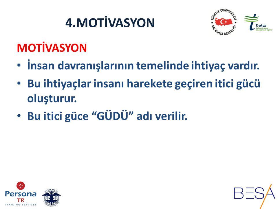 4.MOTİVASYON MOTİVASYON