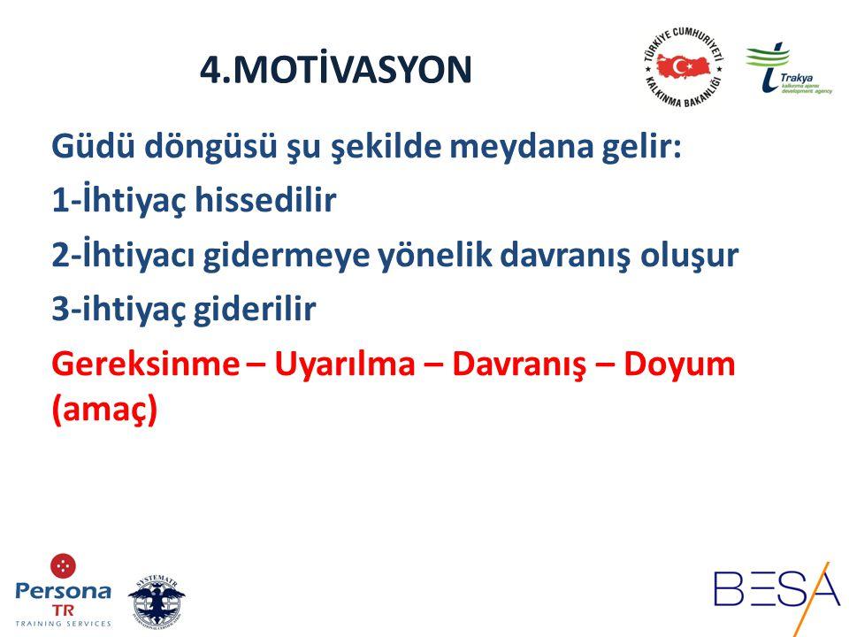 4.MOTİVASYON