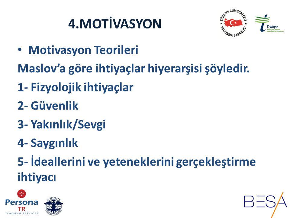 4.MOTİVASYON Motivasyon Teorileri