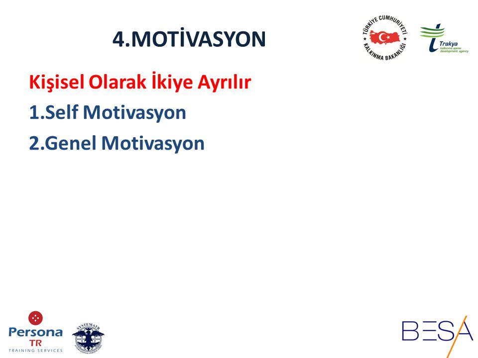 4.MOTİVASYON Kişisel Olarak İkiye Ayrılır 1.Self Motivasyon