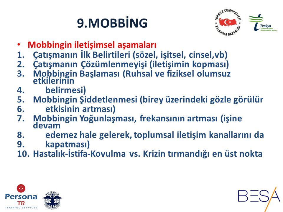 9.MOBBİNG Mobbingin iletişimsel aşamaları