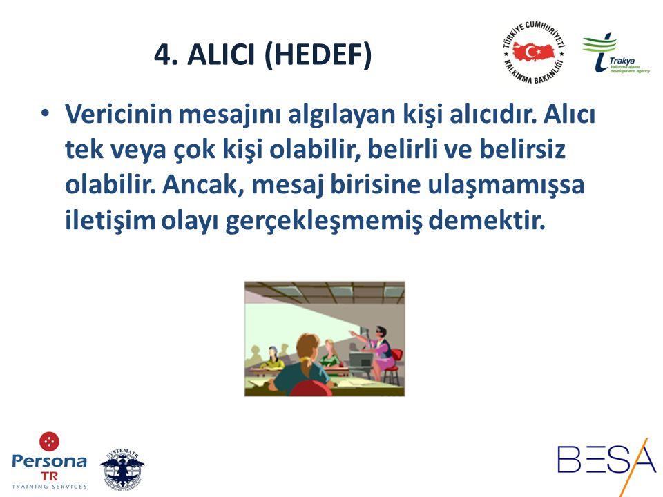4. ALICI (HEDEF)
