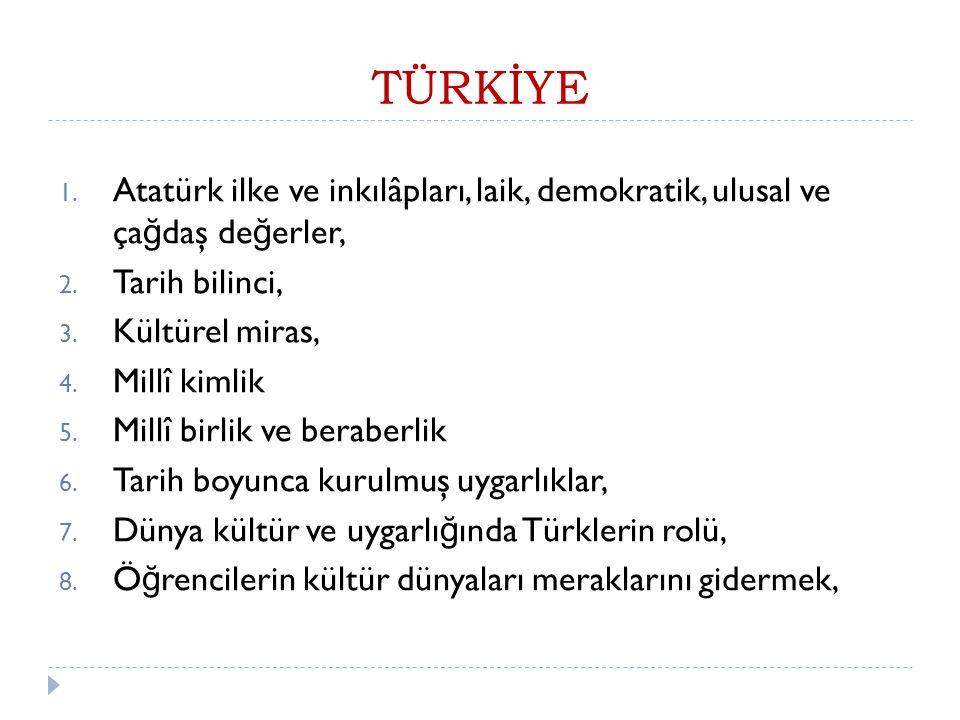 TÜRKİYE Atatürk ilke ve inkılâpları, laik, demokratik, ulusal ve çağdaş değerler, Tarih bilinci, Kültürel miras,