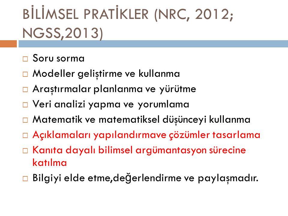 BİLİMSEL PRATİKLER (NRC, 2012; NGSS,2013)