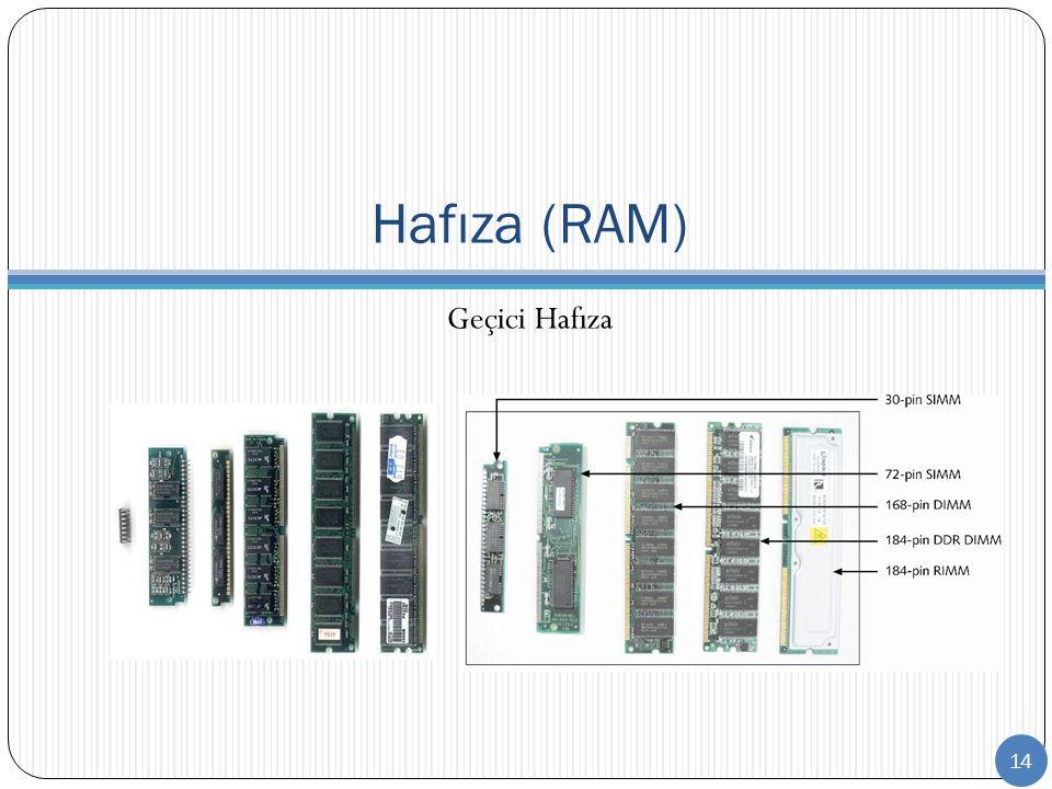Hafıza (RAM) Geçici Hafıza