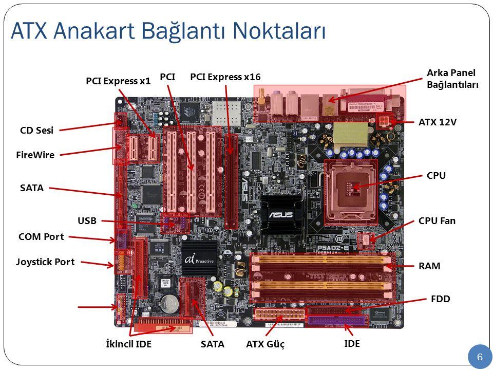 ATX Anakart Bağlantı Noktaları