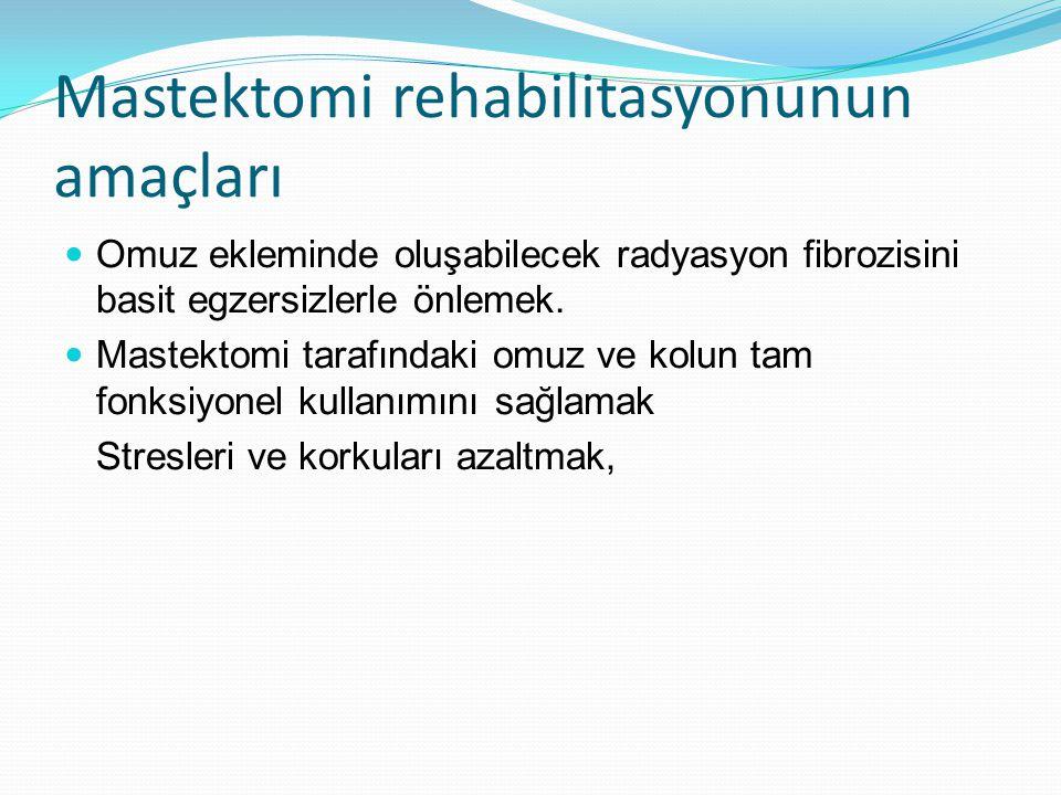 Mastektomi rehabilitasyonunun amaçları
