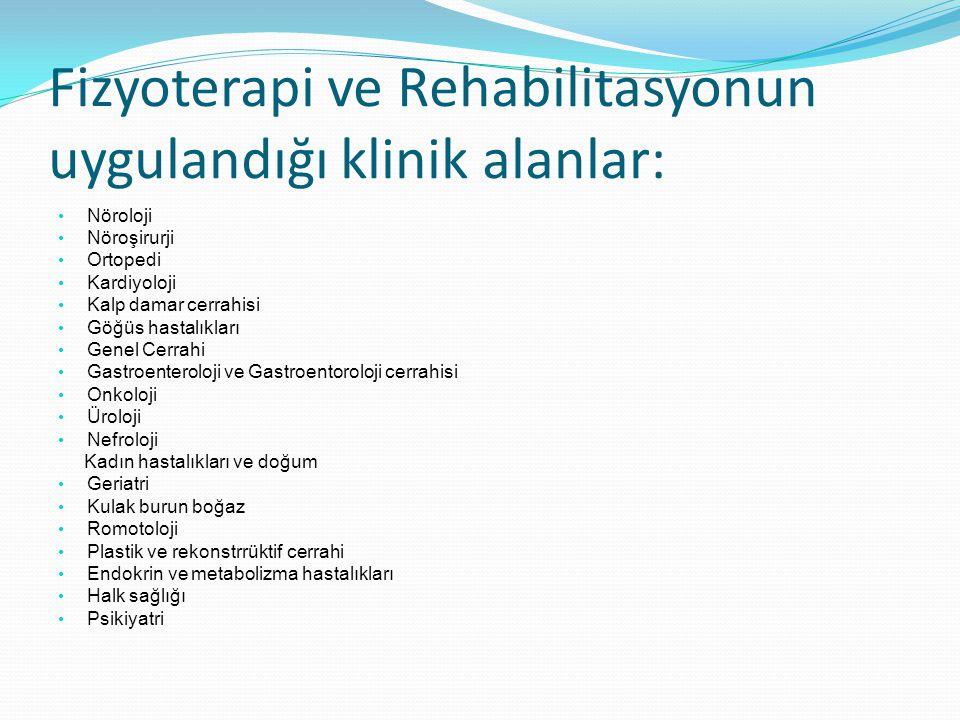 Fizyoterapi ve Rehabilitasyonun uygulandığı klinik alanlar: