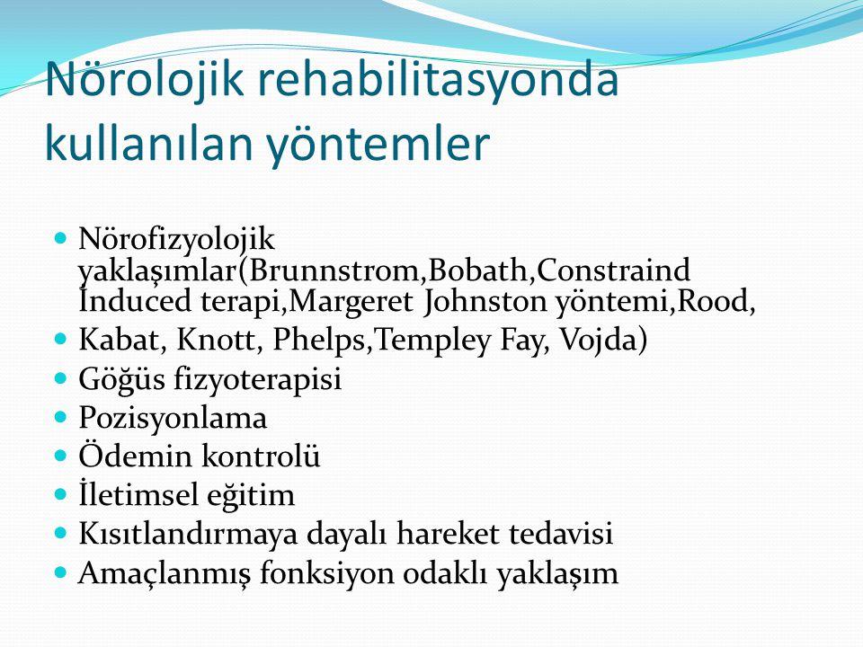 Nörolojik rehabilitasyonda kullanılan yöntemler