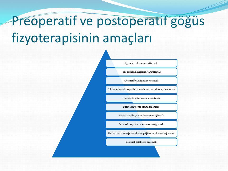 Preoperatif ve postoperatif göğüs fizyoterapisinin amaçları