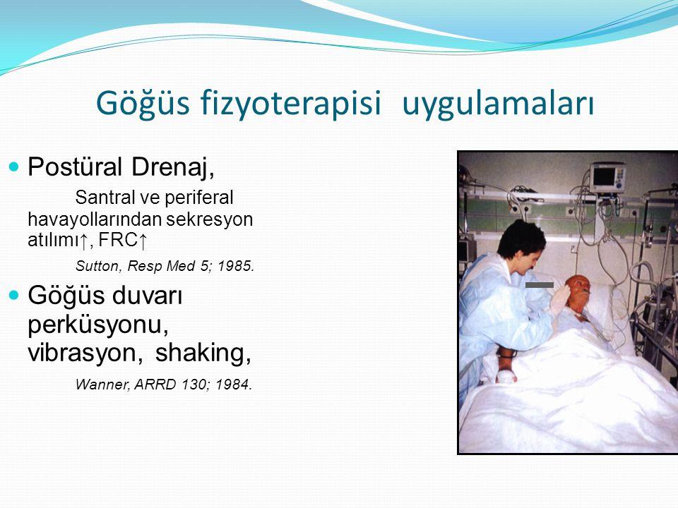 Göğüs fizyoterapisi uygulamaları