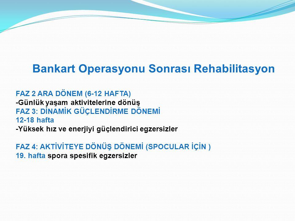 Bankart Operasyonu Sonrası Rehabilitasyon