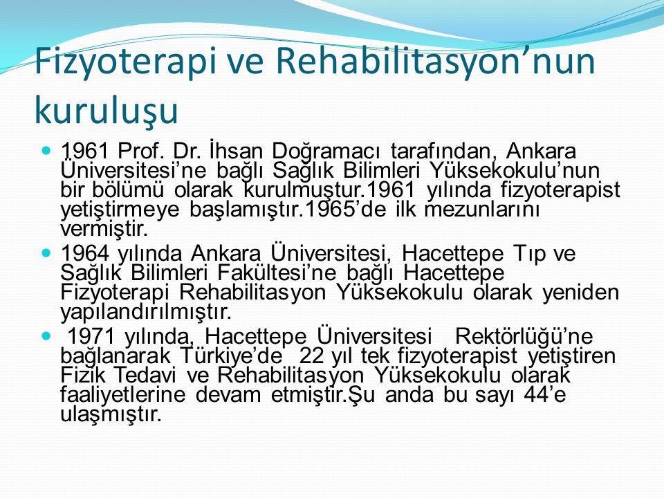 Fizyoterapi ve Rehabilitasyon'nun kuruluşu