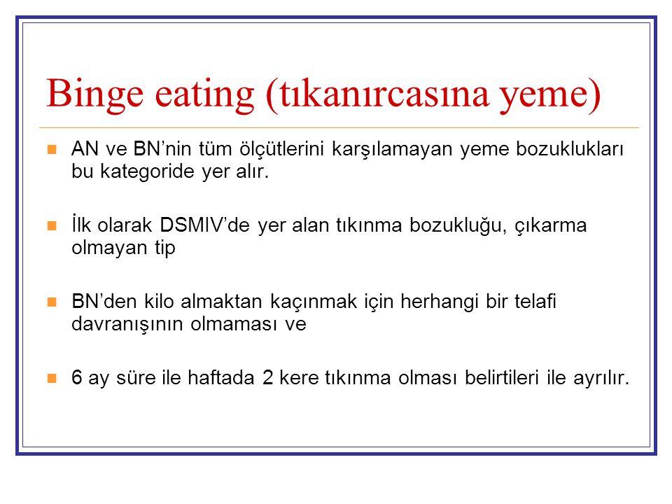 Binge eating (tıkanırcasına yeme)