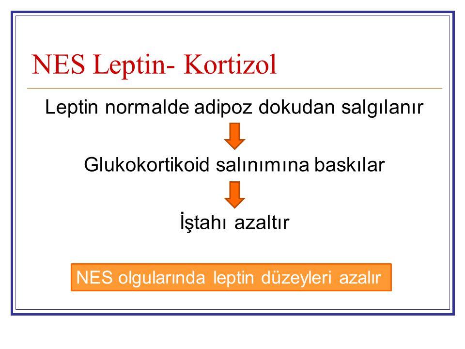 NES Leptin- Kortizol Leptin normalde adipoz dokudan salgılanır Glukokortikoid salınımına baskılar İştahı azaltır