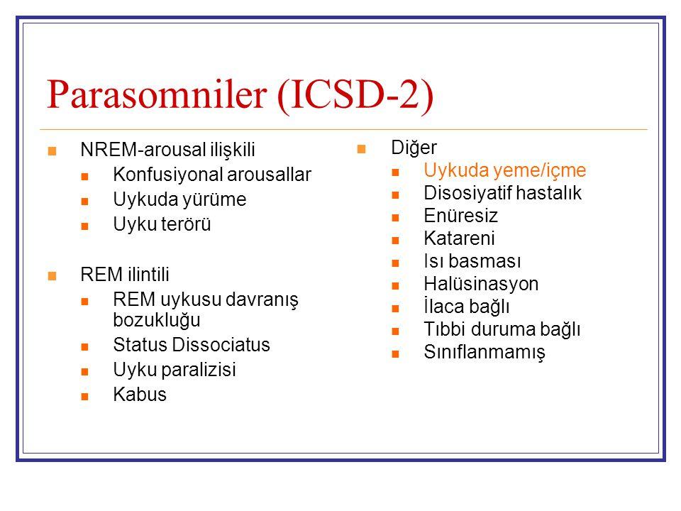 Parasomniler (ICSD-2) NREM-arousal ilişkili Konfusiyonal arousallar