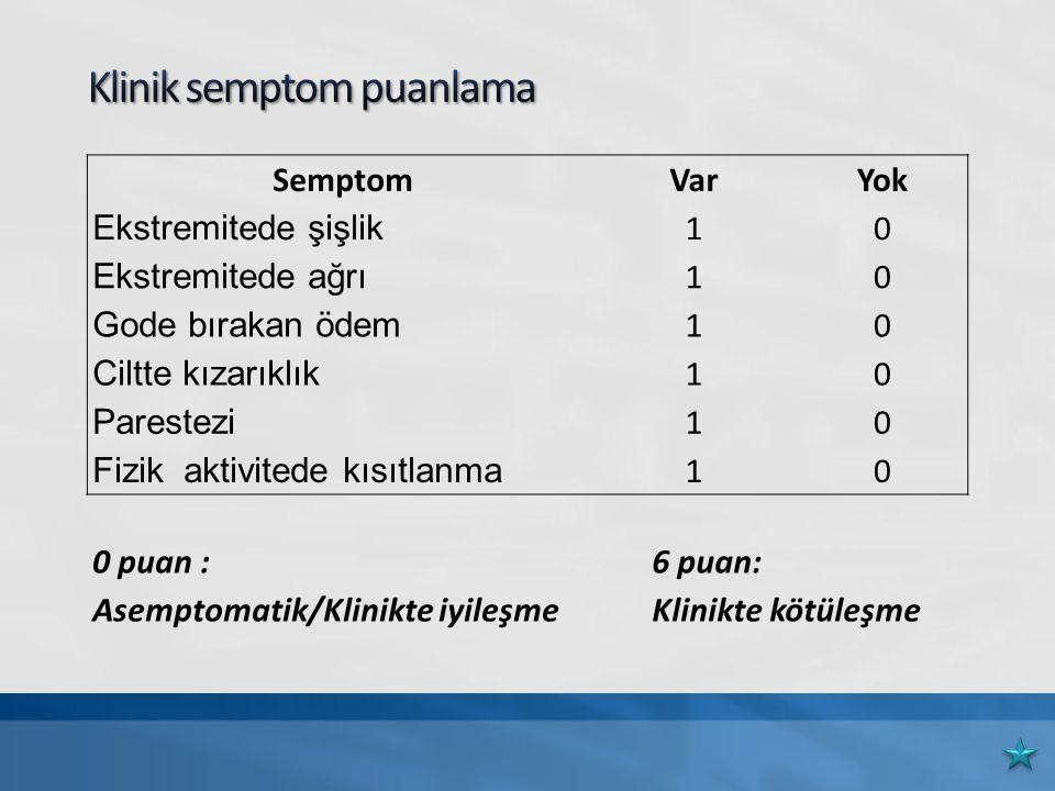Klinik semptom puanlama
