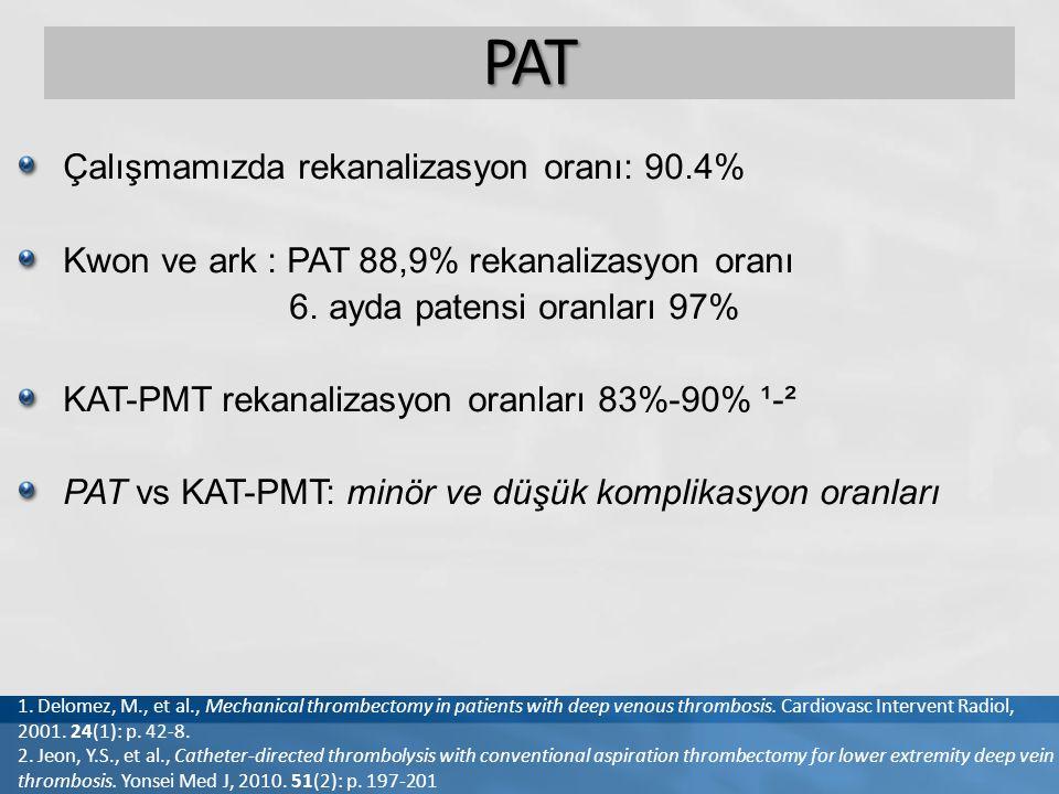 PAT Çalışmamızda rekanalizasyon oranı: 90.4%