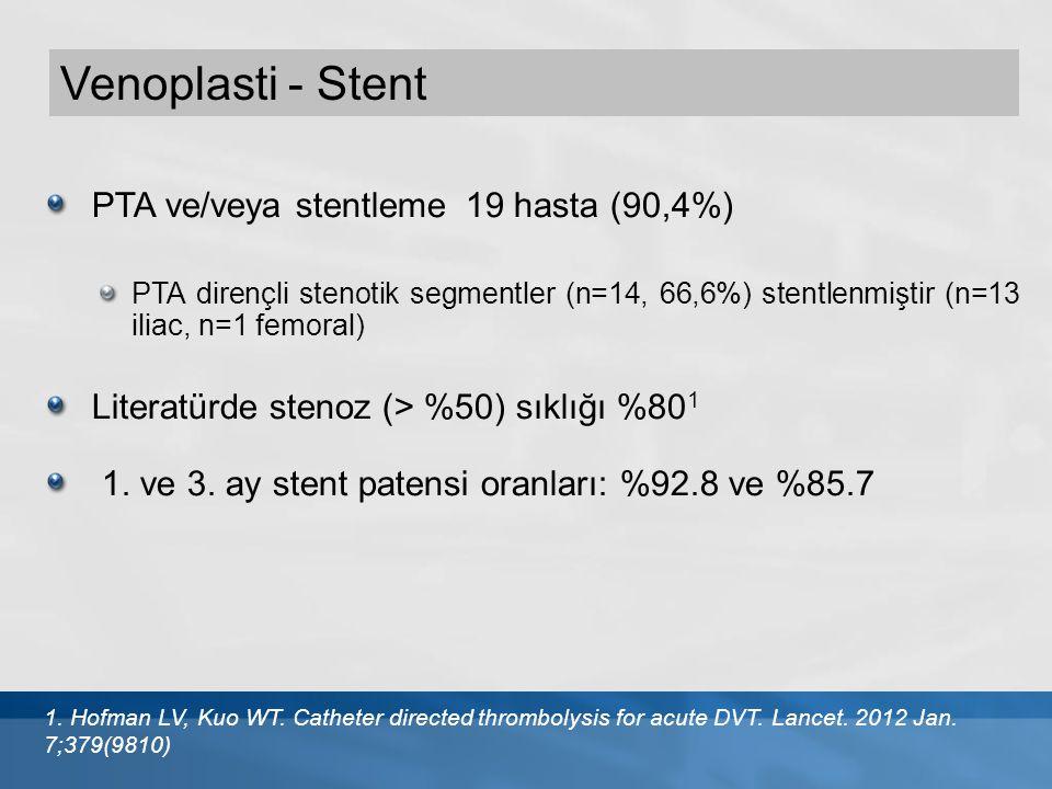 Venoplasti - Stent PTA ve/veya stentleme 19 hasta (90,4%)