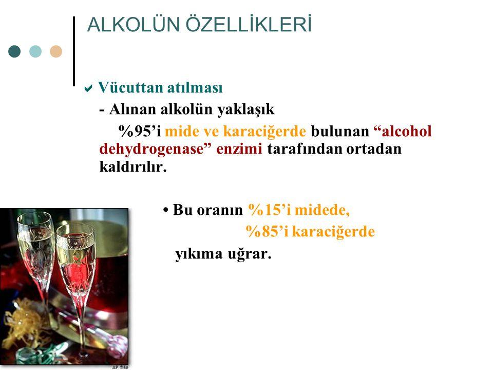 ALKOLÜN ÖZELLİKLERİ Vücuttan atılması - Alınan alkolün yaklaşık