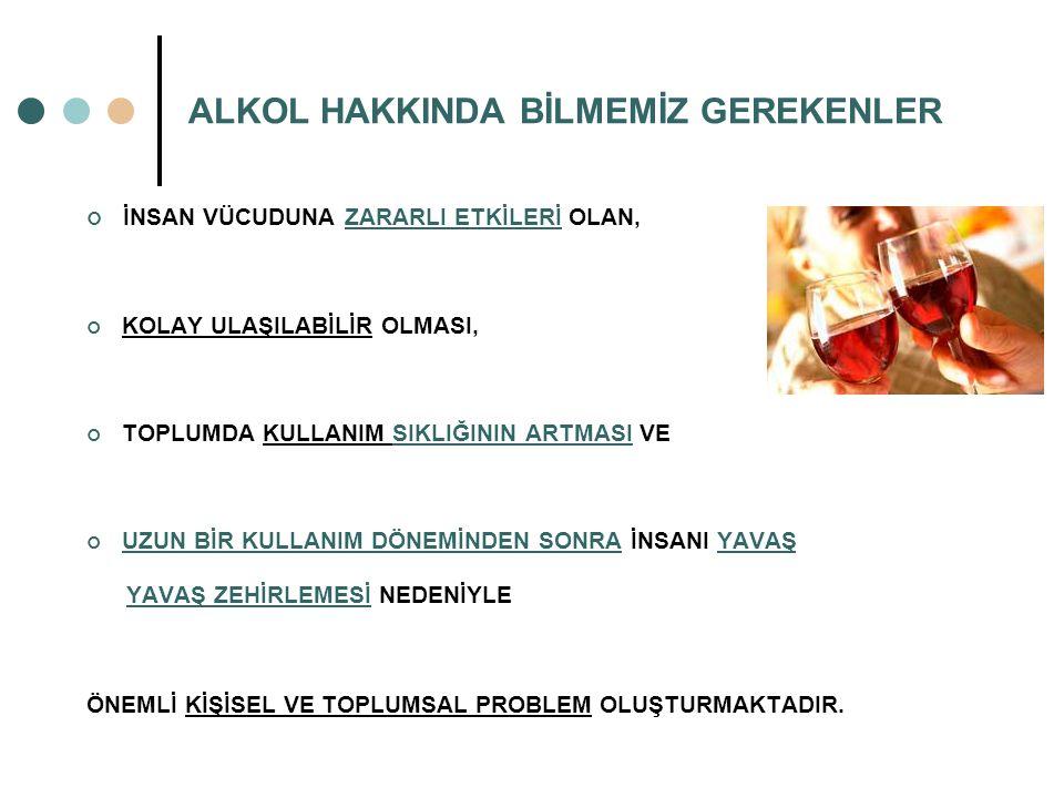 ALKOL HAKKINDA BİLMEMİZ GEREKENLER
