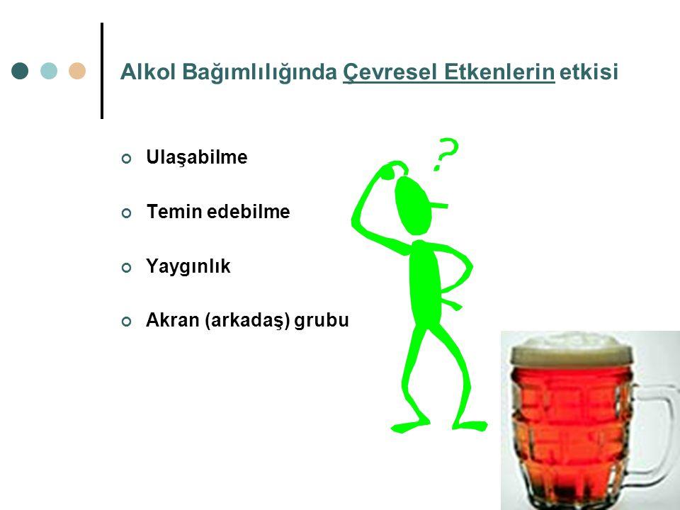 Alkol Bağımlılığında Çevresel Etkenlerin etkisi