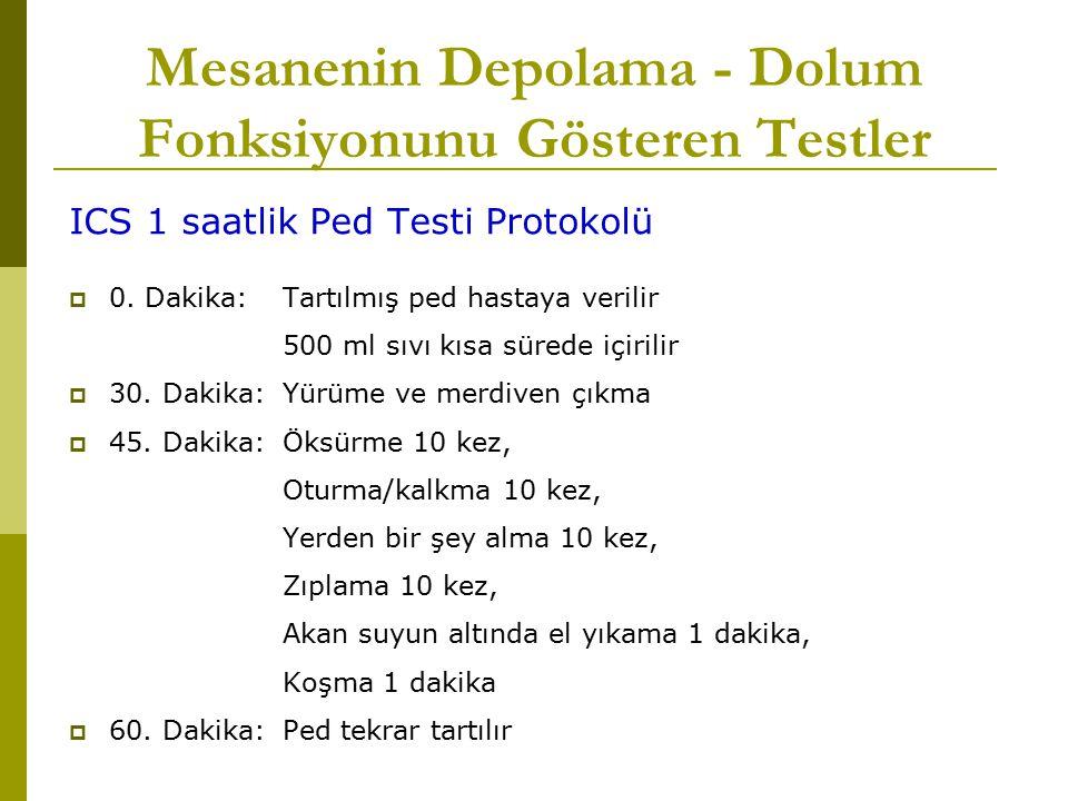 Mesanenin Depolama - Dolum Fonksiyonunu Gösteren Testler
