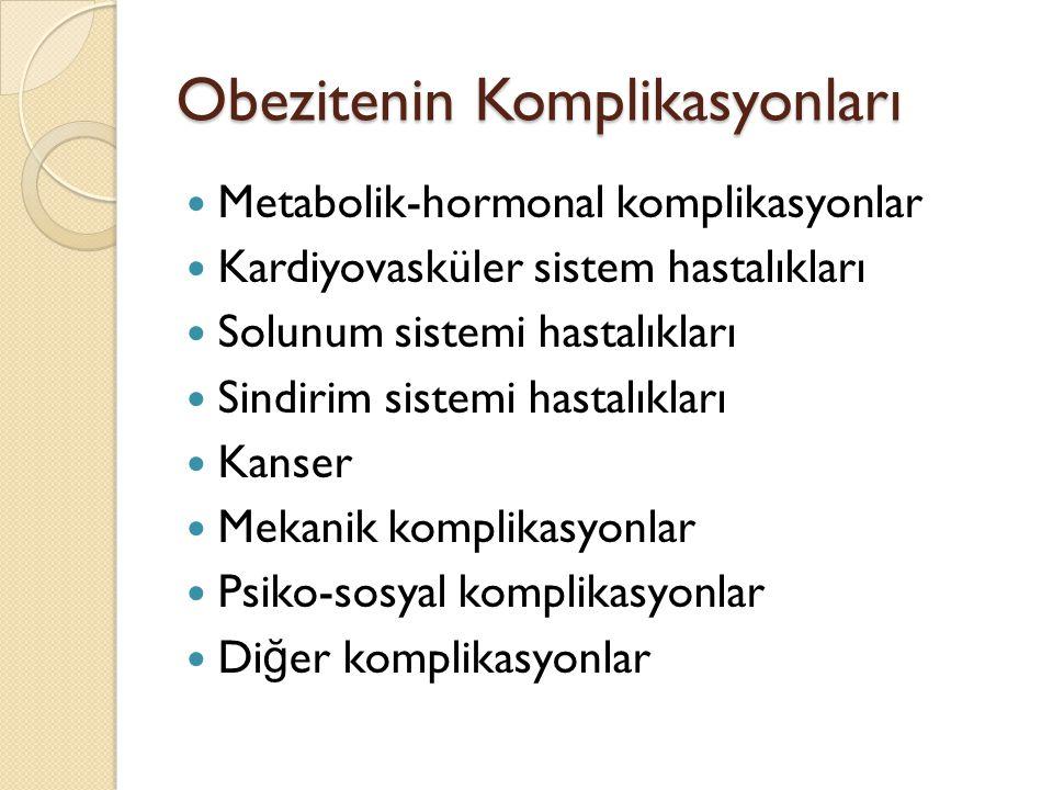 Obezitenin Komplikasyonları