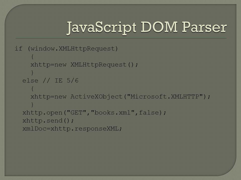JavaScript DOM Parser