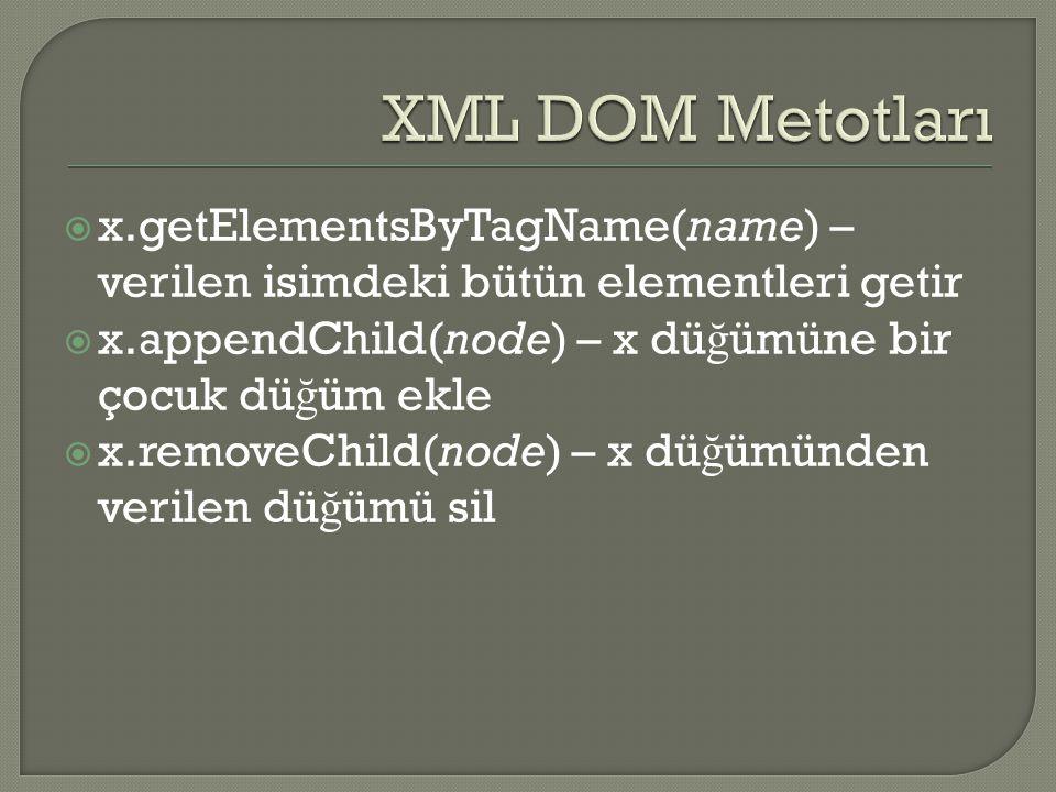 XML DOM Metotları x.getElementsByTagName(name) – verilen isimdeki bütün elementleri getir. x.appendChild(node) – x düğümüne bir çocuk düğüm ekle.