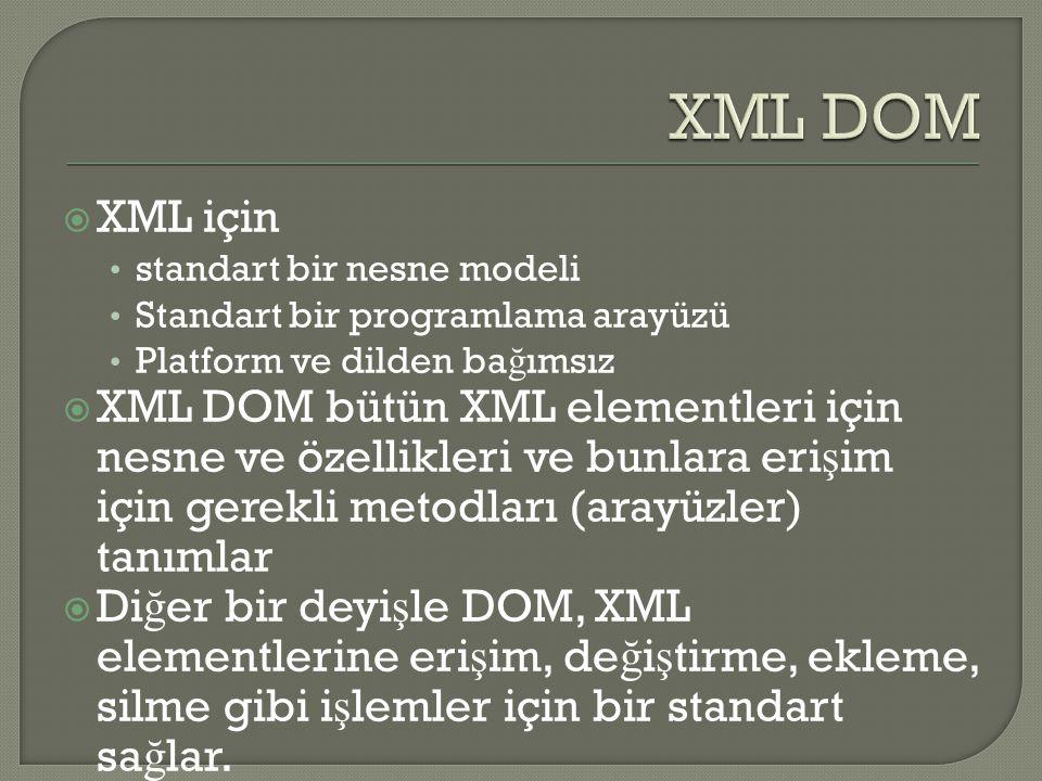 XML DOM XML için. standart bir nesne modeli. Standart bir programlama arayüzü. Platform ve dilden bağımsız.