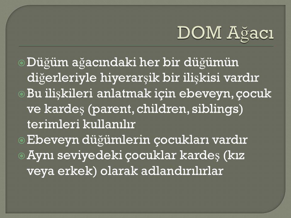 DOM Ağacı Düğüm ağacındaki her bir düğümün diğerleriyle hiyerarşik bir ilişkisi vardır.