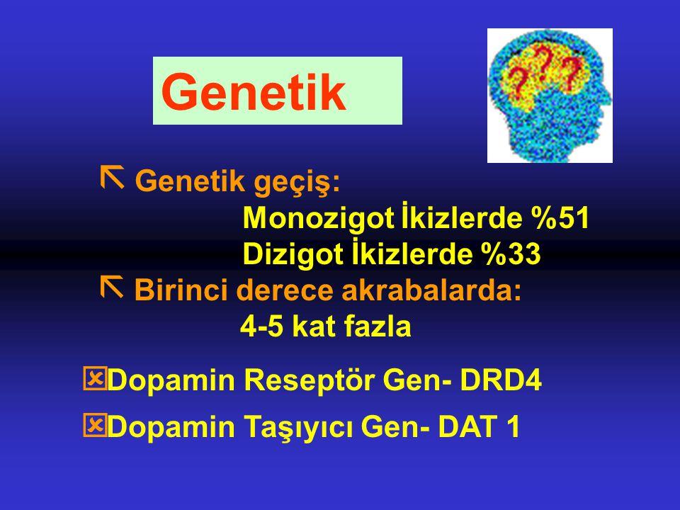 Genetik Genetik geçiş: Monozigot İkizlerde %51 Dizigot İkizlerde %33