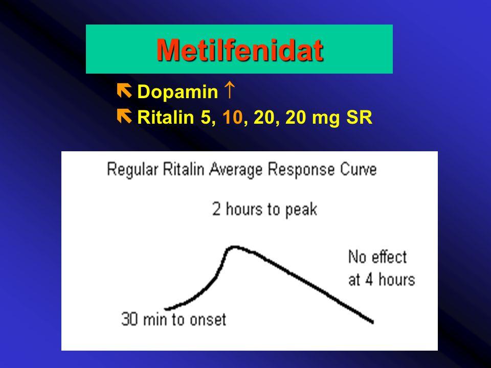Metilfenidat Dopamin  Ritalin 5, 10, 20, 20 mg SR